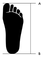 The distance between A and B is the length of your feet.